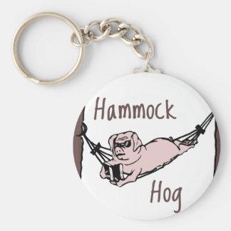 Vet du en hängmattaHog? Rund Nyckelring