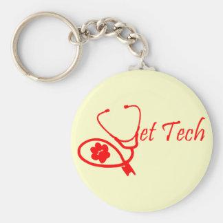 vet keychainen rund nyckelring