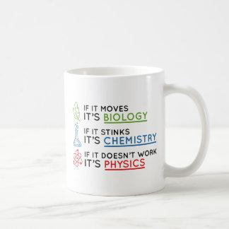 Vetenskap Kaffemugg