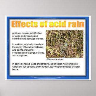 Vetenskap kemi, verkställer av surt regn poster
