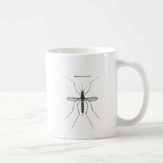 Vetenskaplig nomenklaturillustration NICE för Kaffemugg