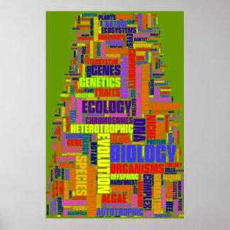 Vibrerande grönt för biologiWordle nr. 1 Poster