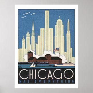 Vintage Chicago reser affischen