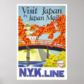 Vintage resor Japan Poster