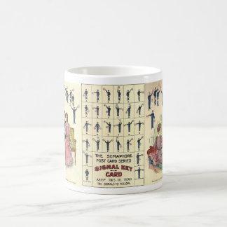 Vintage signalerar muggen kaffe kopp