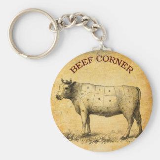 vintagenötkött kartlägger med numrerade snitt rund nyckelring