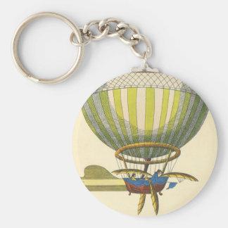 Vintagescience fictionSteampunk luftballong Rund Nyckelring