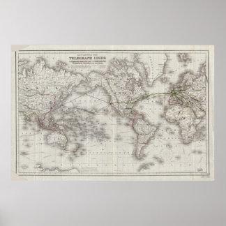 Vintagevärlden telegraferar linjerkartan (1855) poster