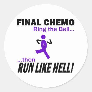 Violett band för finalChemo springa mycket - Runt Klistermärke