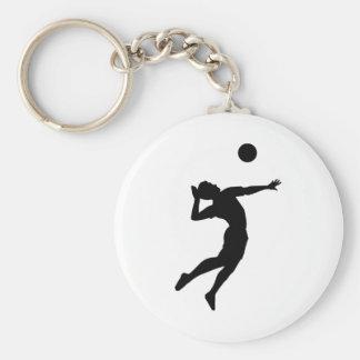 Volleybollbanhoppningspelare Rund Nyckelring