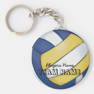 Volleybolllagnamn och numrerar rund nyckelring