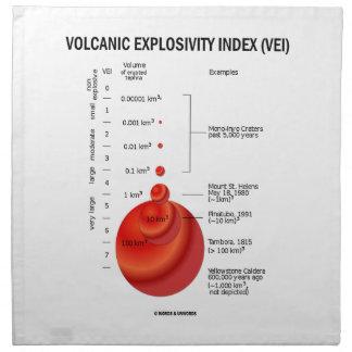 Vulkanisk vulkan för Explosivity (VEI) Tygservett